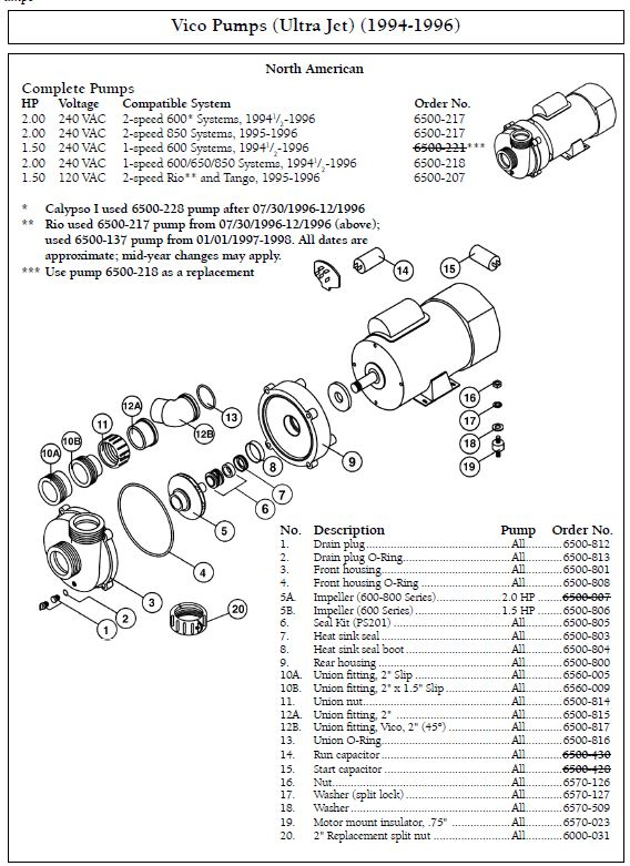 manual pump diagram