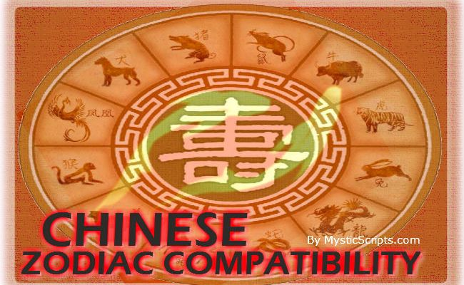 650 x 427 jpeg 63kB, 2015 2016 Free Chinese Zodiac Compatibility For ...
