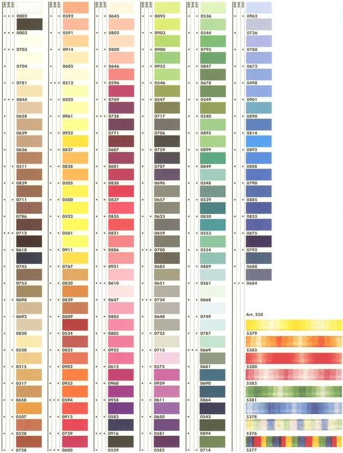 Unique Thread Color Chart Dmc Floss Conversion Chart Fresh Mettler