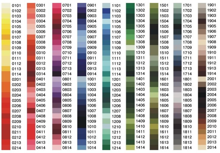 Madeira threads, madeira skeins Color charts List of colors