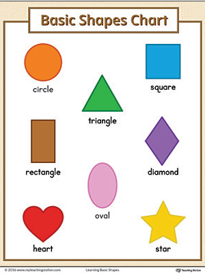Basic Geometric Shapes Printable Chart (Color) MyTeachingStation