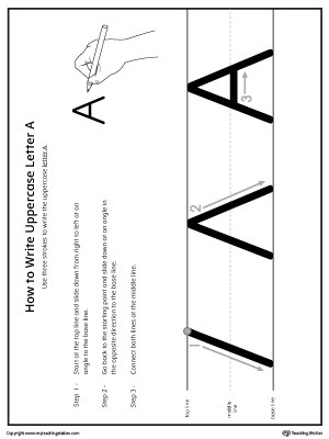 How to Write Uppercase Letter A Printable Poster MyTeachingStation