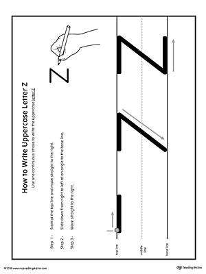 How to Write Uppercase Letter Z Printable Poster MyTeachingStation