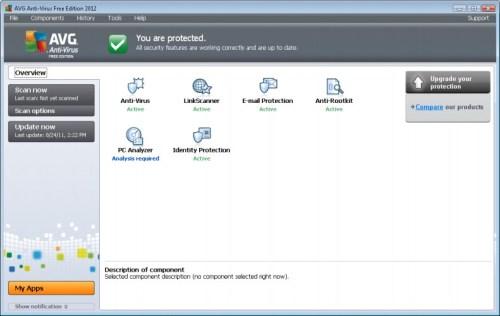 AVG Antivirus 2012 Free