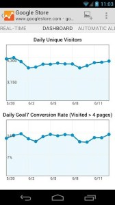 google-analytics-for-android-dashboard
