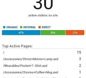 Google Analytics for Android (Official Google Analytics Android App)