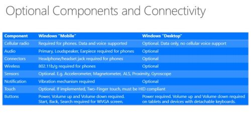 Windows-10-for-PC-Minimum-System-Requirements-1