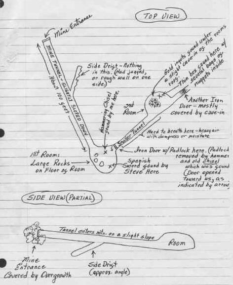 oak island shaft diagram