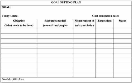 Free Goal Setting Templates to Achieve Your Goals - goal planning template