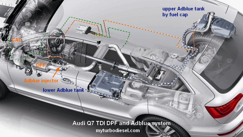 Wiring Diagram Audi Q7 standard electrical wiring diagram