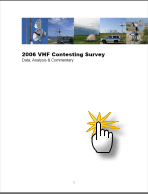 VHF Contesting Survey