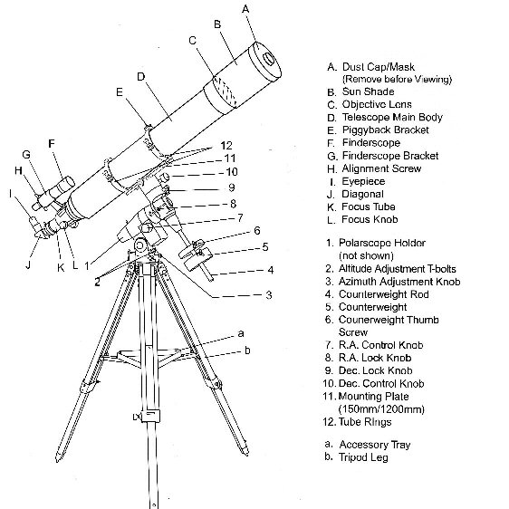 parts of a reflecting telescope diagram