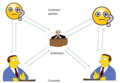 arbitration_room_standard