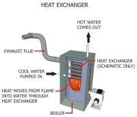 Trane furnace heat exchanger recall