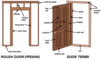 Framing Door & Installing The Parts Sc 1 St Do-it-yourself ...