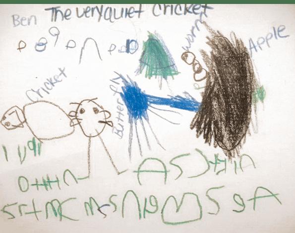 Promoting Preschoolers Emergent Writing Naeyc