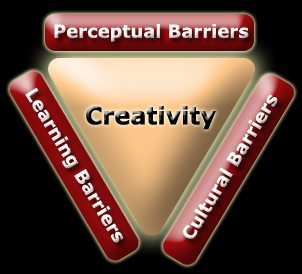 CreativityBarriers.1.jpg