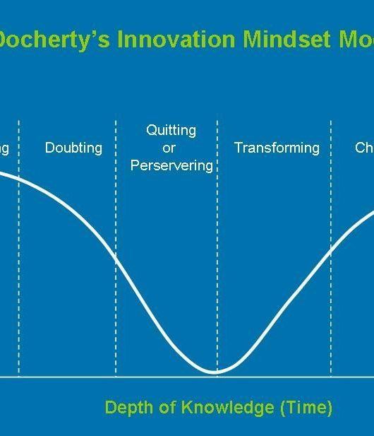 innovation_mindset_model.jpg