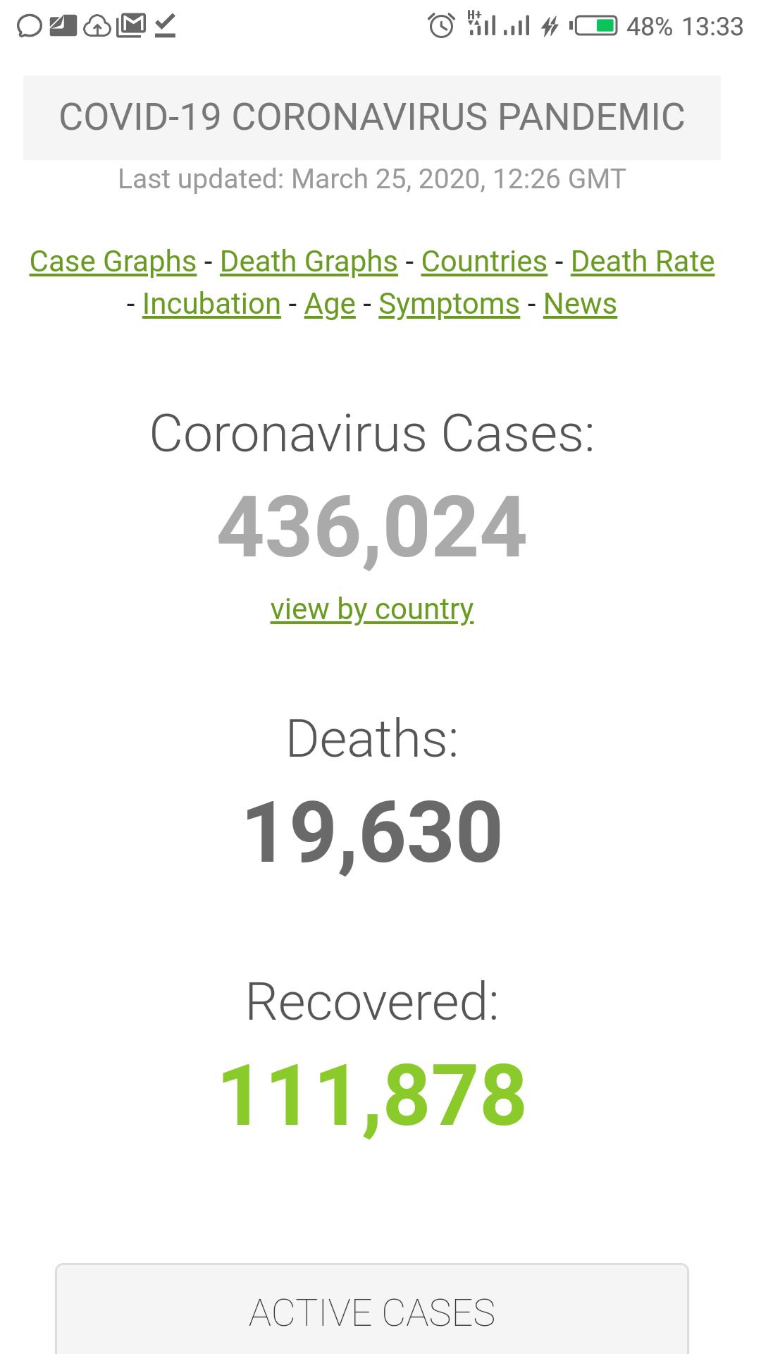 covid delhi statistics