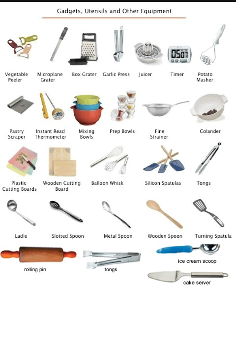 Kitchen Tools List kitchen utensils list names