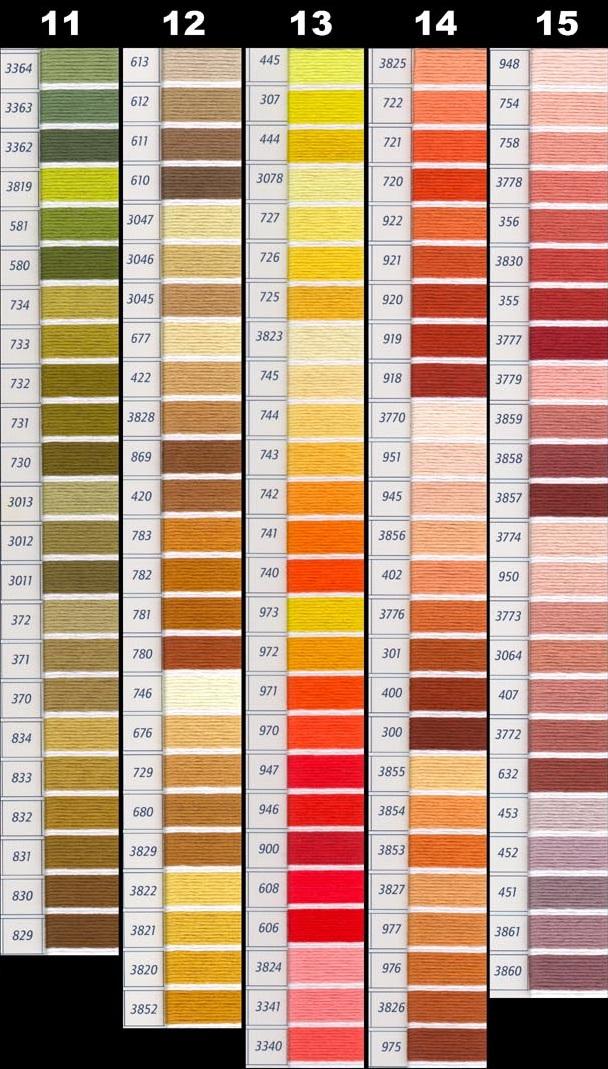 DMC Perle Threads Color Chart - NAKPUNAR