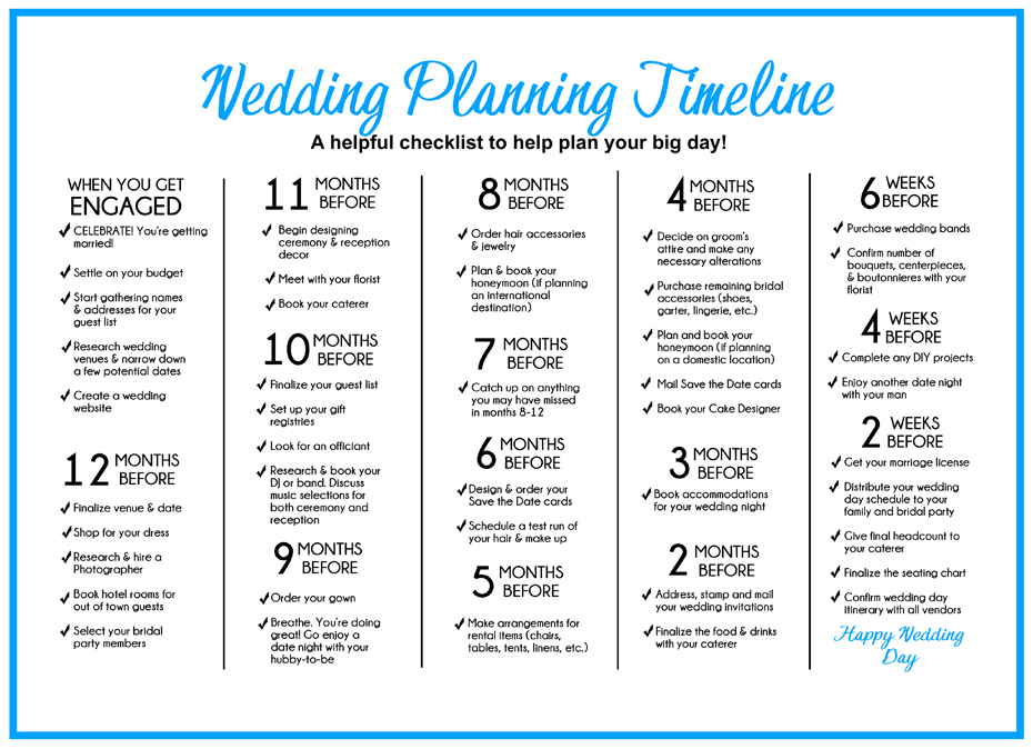 Wedding Checklist - wedding checklist