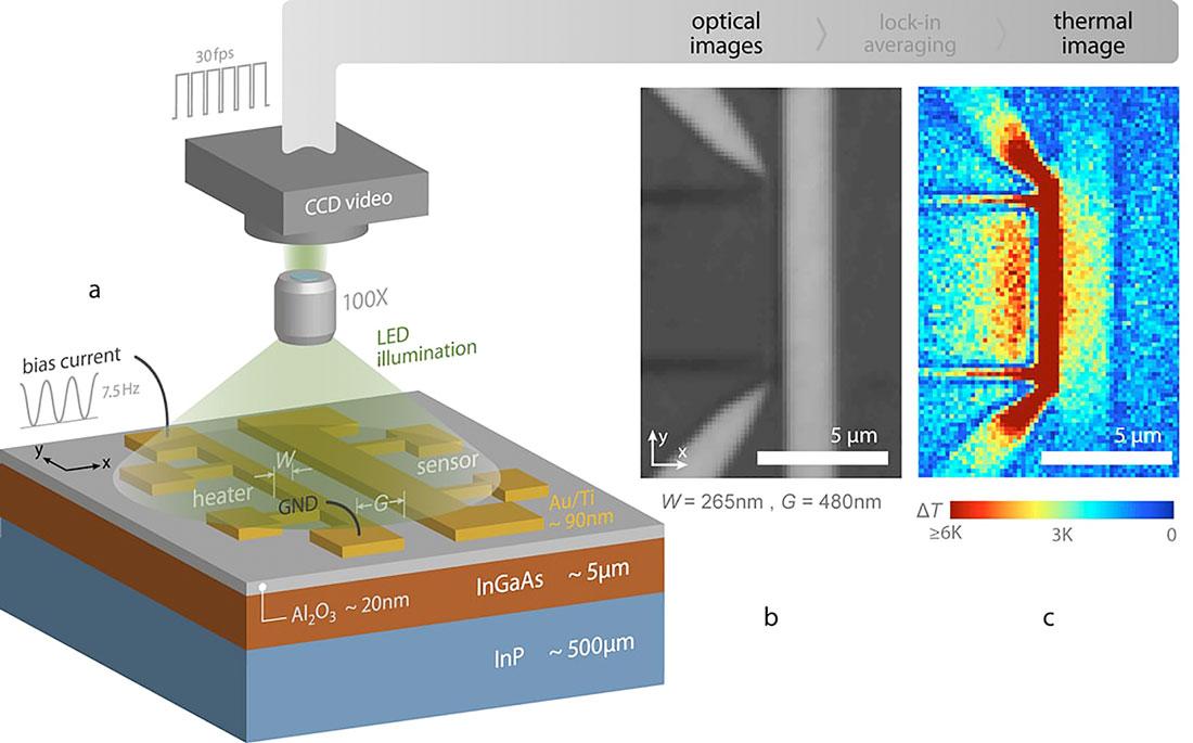 Study reveals secrets of \u0027fluid-like\u0027 heat flow in solid