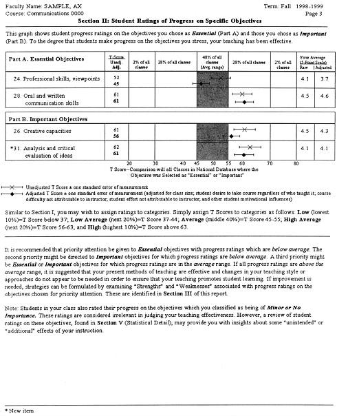 Appendix B Samples of Questionnaires Used to Evaluate Undergraduate
