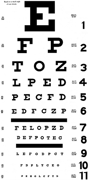 2 Tests of Visual Functions Visual Impairments Determining