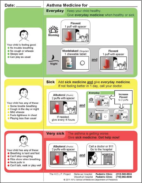 3 Inpatient Discharge Summaries Facilitating Patient - sample asthma action plan