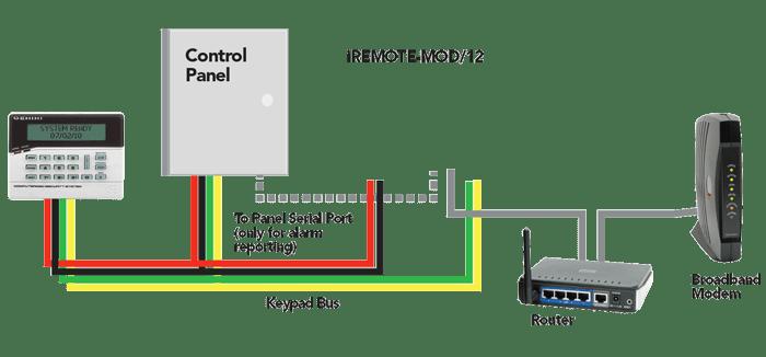 gemini car alarm wiring diagram
