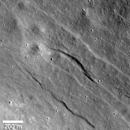 Afastamento Da Lua