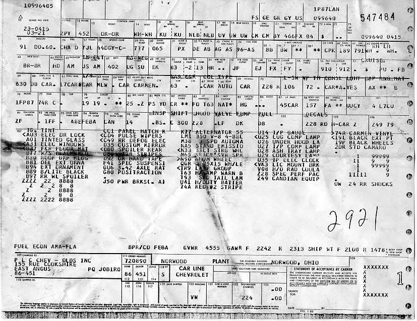 1980 Camaro data - Statistics, facts, decoding, figures  reference