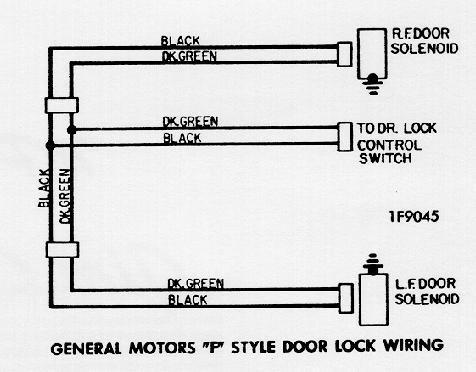 1980 Corvette Power Door Lock Wiring Diagram - 138nuerasolar \u2022