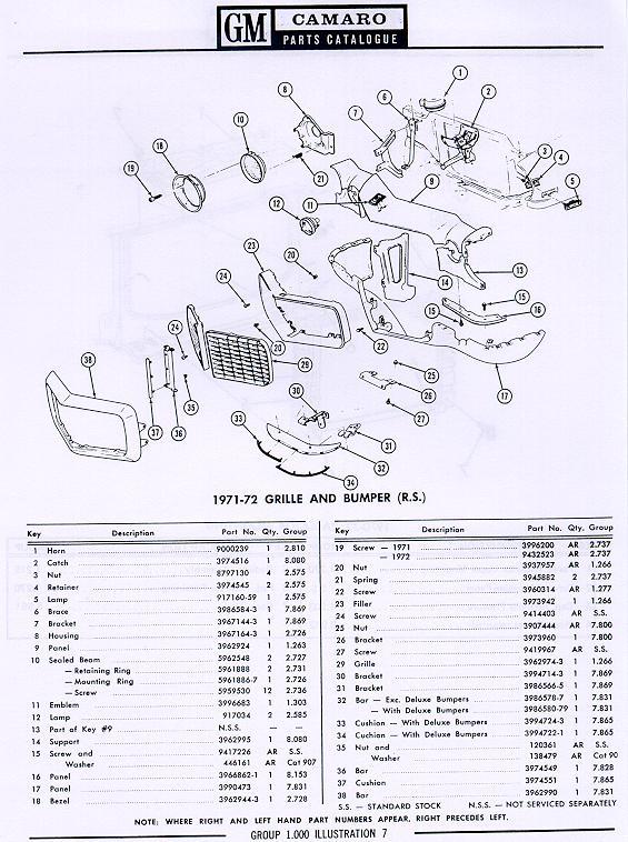 1973 Camaro PDM, Assembly  Service Info