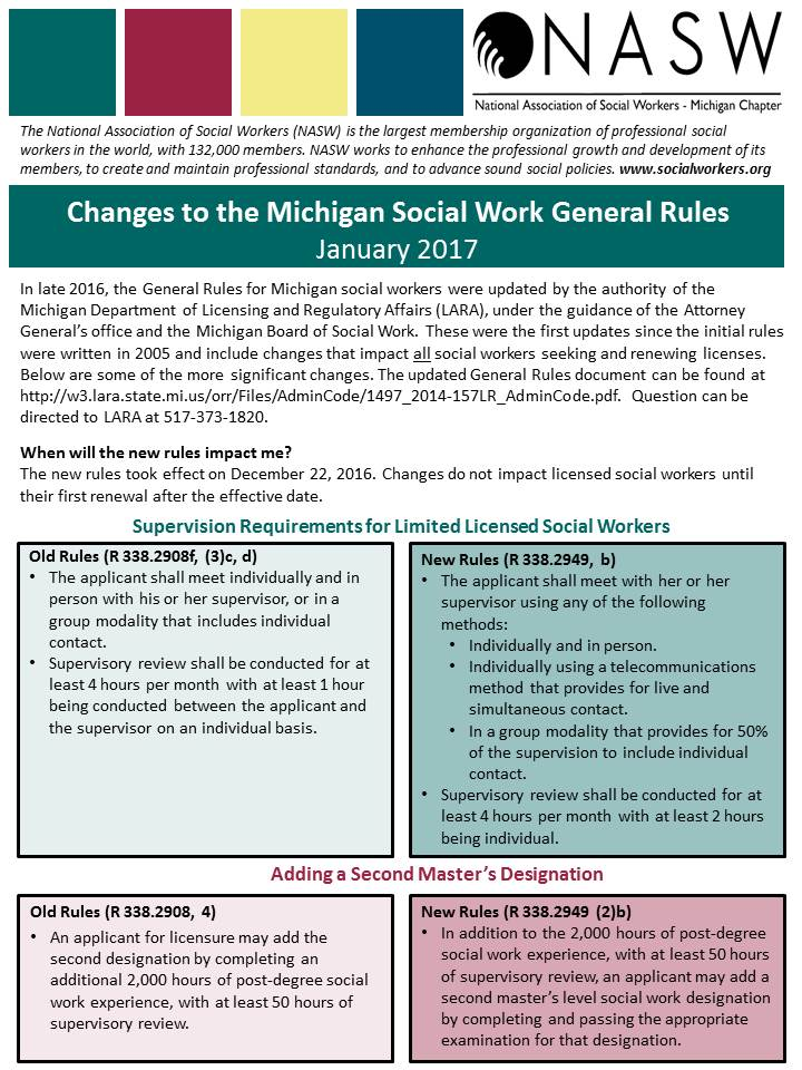 New Rules for Social Work Practice in Michigan - National