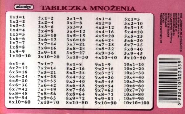 tabliczka mnozenia