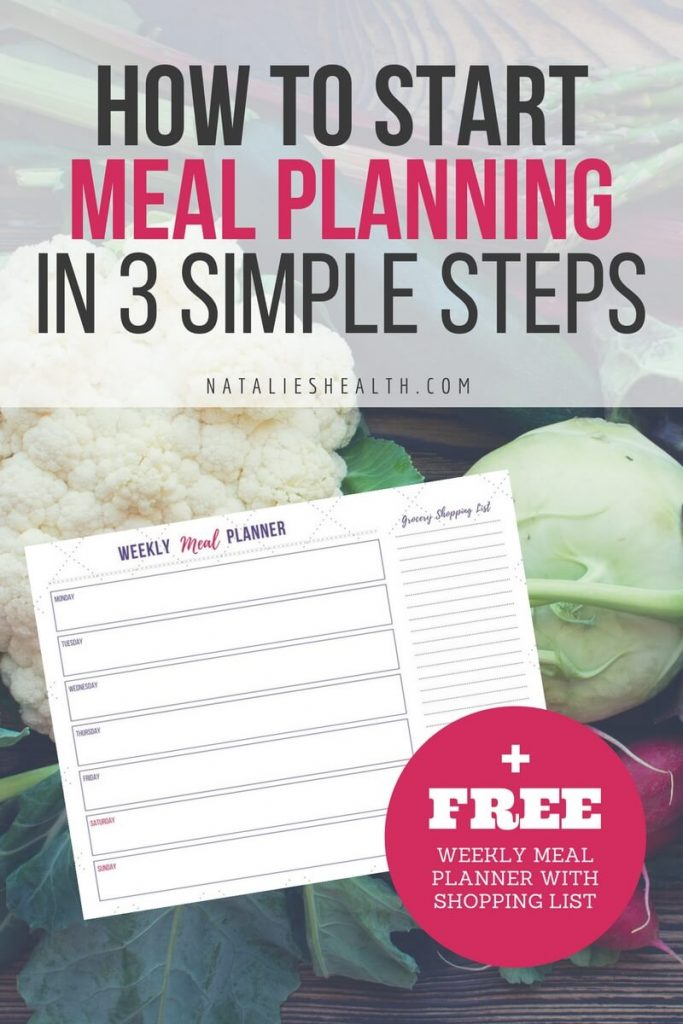 How to Start Meal Planning in 3 Simple Steps - Natalie\u0027s Happy Health - basic meal planner