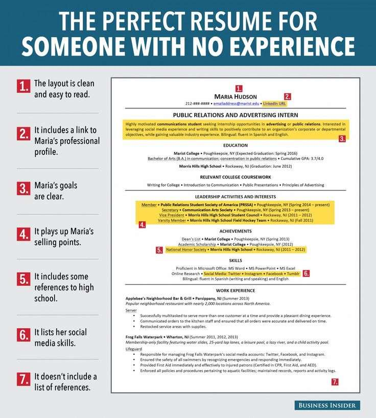 The Perfect Resume for Someone with No Experience - Job Search