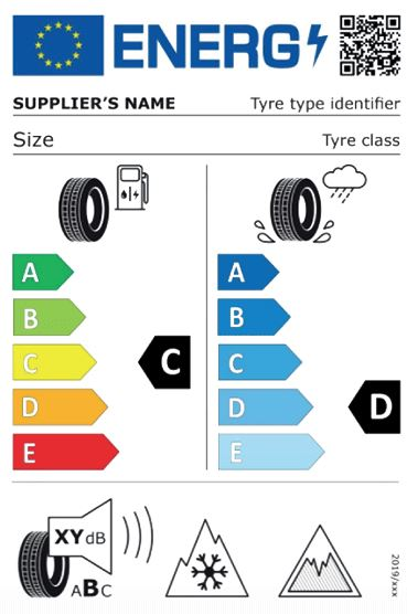 National Tyres and Autocare - Complete Guide To Tyre Labelling