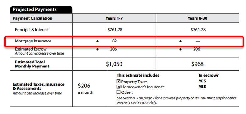 Mortgage Insurance in TRID \u2013 FAQ National MI - Loan Estimate Form