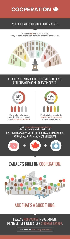Liberal Economic Policy Canada