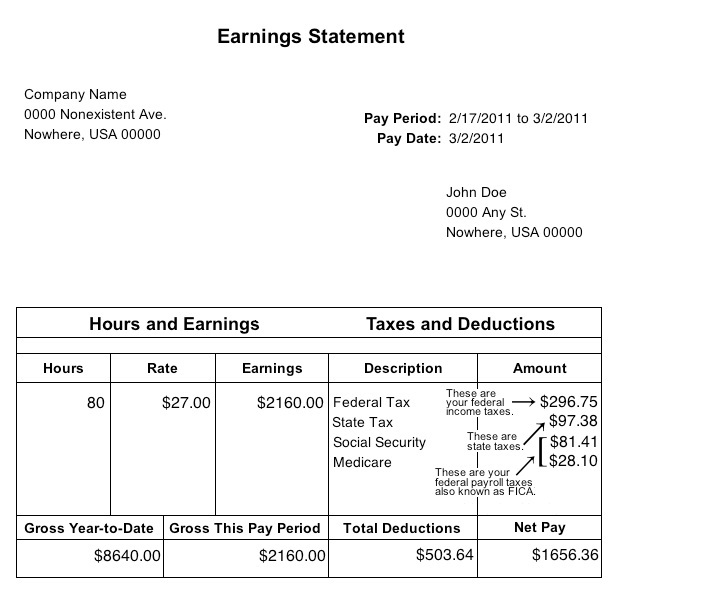 Taxes and Your Paycheck - sample of a paystub