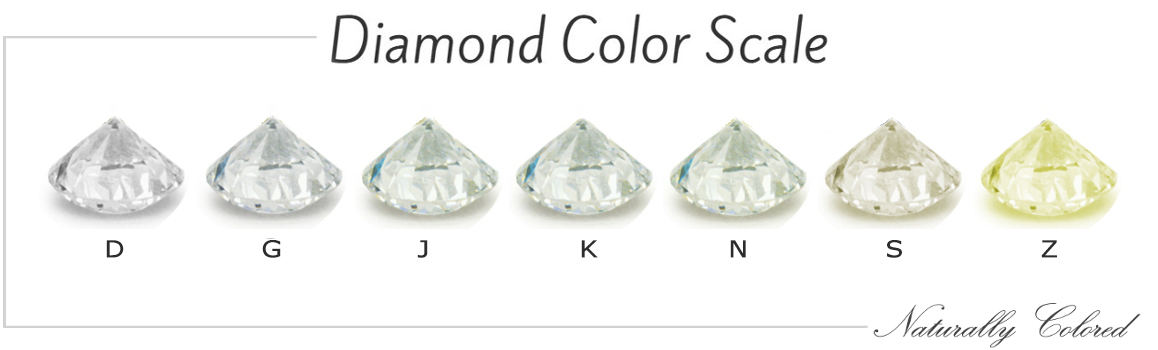 Diamond Color Chart - Beyond the D-Z Diamond Color Scale Naturally