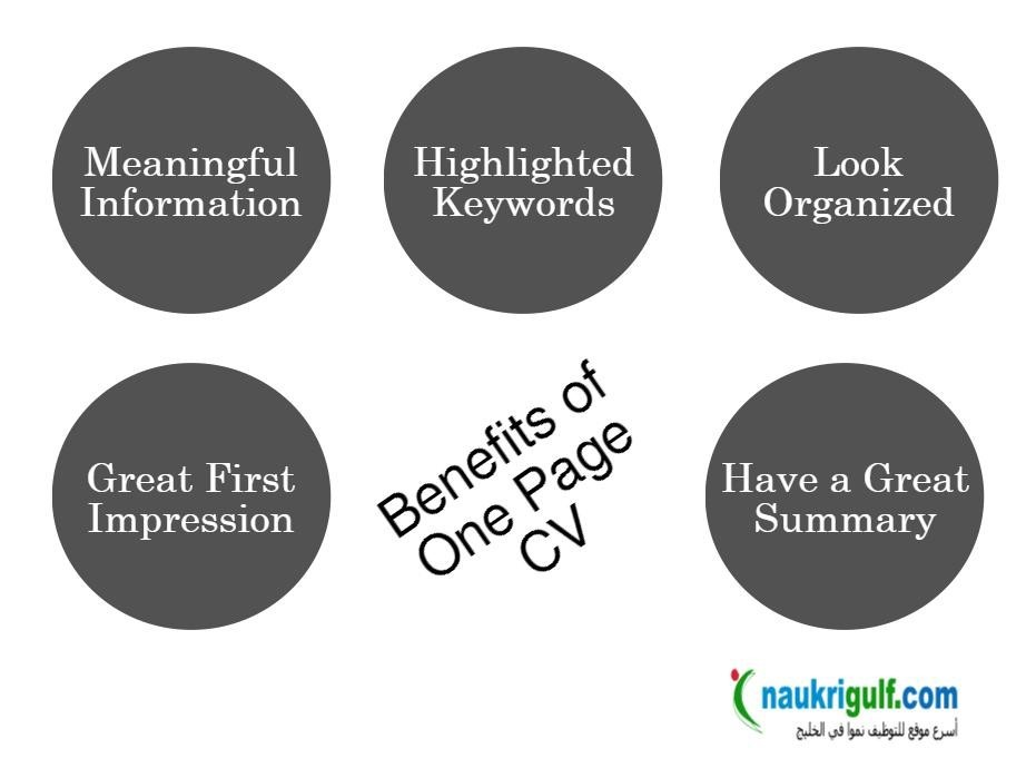 How to Make a One Page CV ? - Naukrigulf