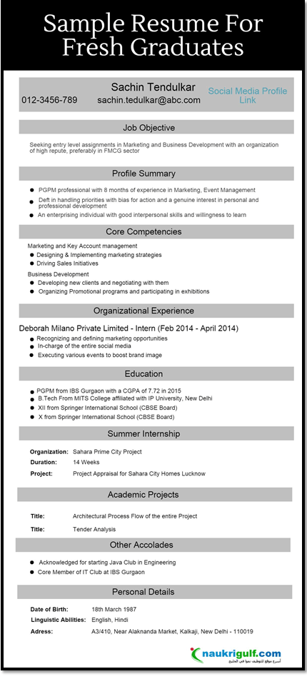 sample resume for fresh college graduate