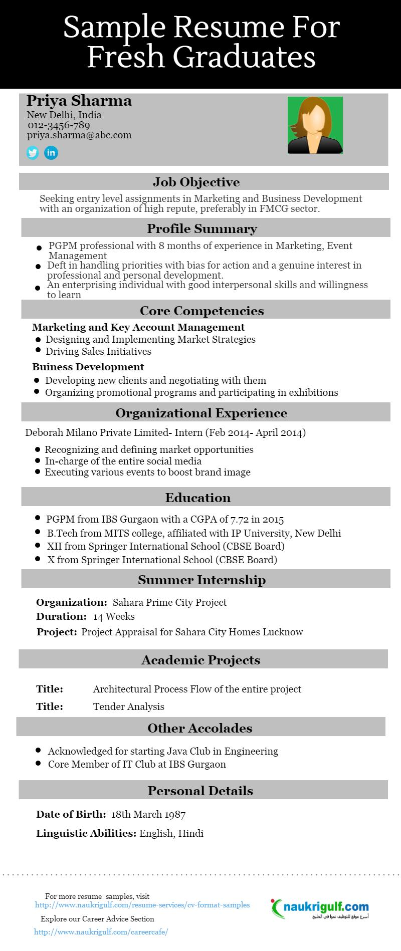 examples of resumes for fresh graduates