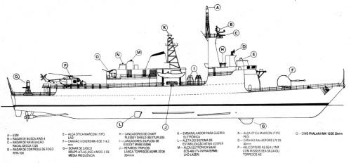 inhauma-ciws-phalanx