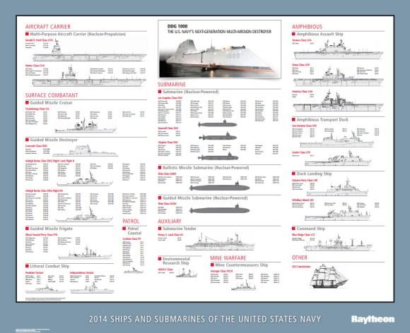 2014 - US navy