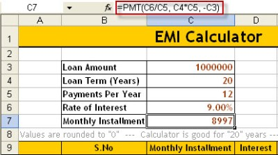 Mortgage Loans: Lic Mortgage Loan Emi Calculator
